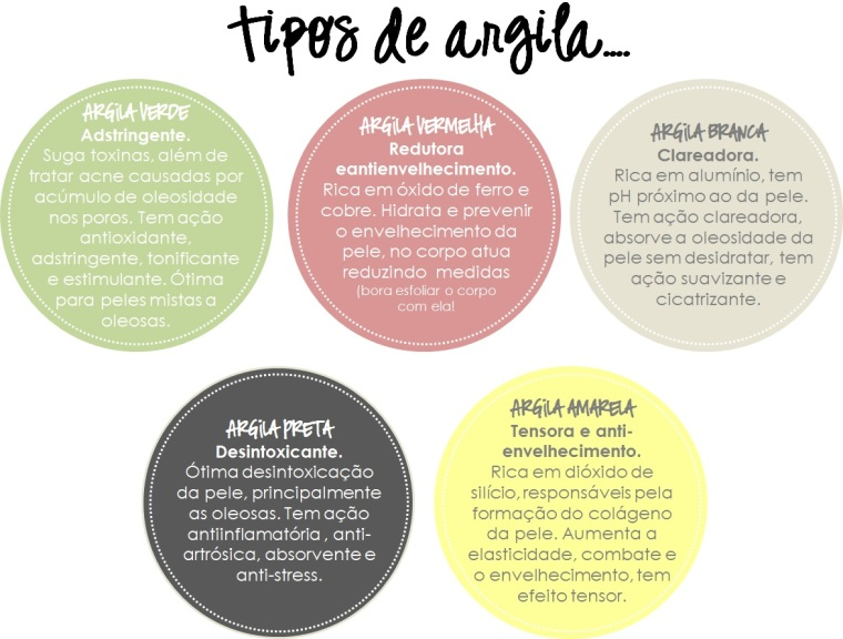 argila1