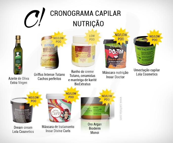 cronograma-capilar-nutriçao