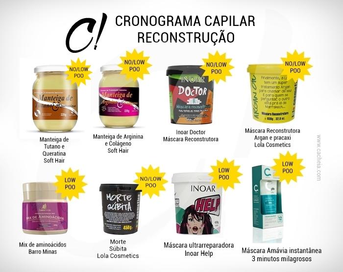 cronograma-capilar-reconstrçao-1